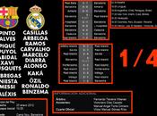Barcelona Real Madrid. Cuartos final. Copa Rey. Previa