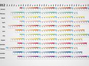 Calendarios 2012 vectoriales para diseño