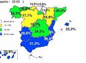 paro España comunidades autónomas