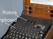 máquina Enigma U-Boote vuelve indescifrable 01/02/1942