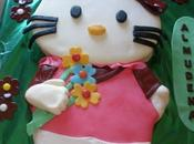 Paso paso: Tarta Fondant Hello Kitty