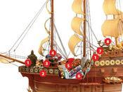 Alfonso León: barco abundancia