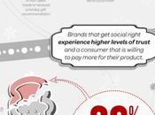 importancia social media compras Navidad, infografía