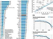 Valoración reforma laboral