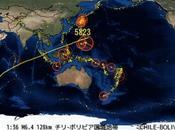 terremoto Japón, visualización alarmante.