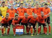 Palpitando Euro: Grupo Holanda