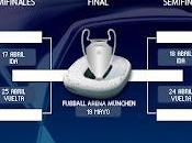 cuartos final Champions League 2012
