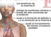 Beneficios vitamina